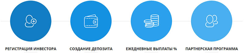 Инструкции на сайте millarifinance.com