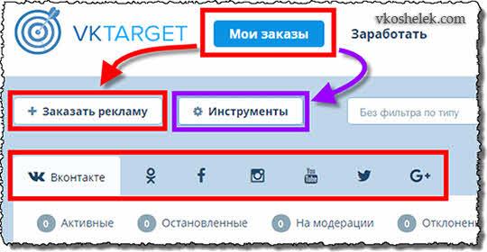 Инструментарий рекламодателя VkTarget.ru