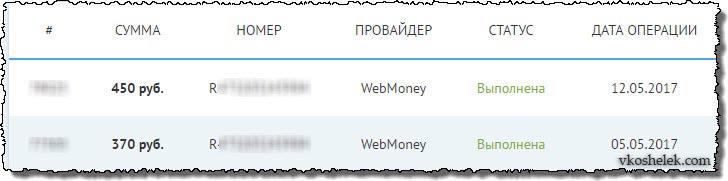Транзакции вывода денежных средств в личном кабинете