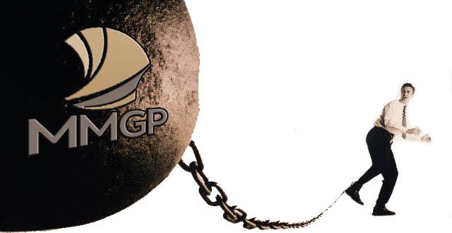 Зависимость от mmgp