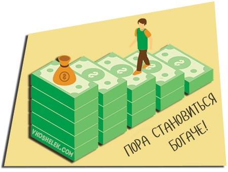 Ступени пассивного дохода