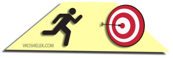 Осознание цели помогает избавиться от перфекционизма