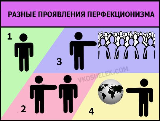 Инфографика - виды перфекционизма