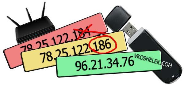 Устройства смены IP адреса