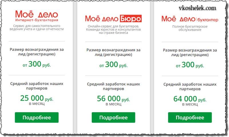 Рефсистема сайта Моёдело