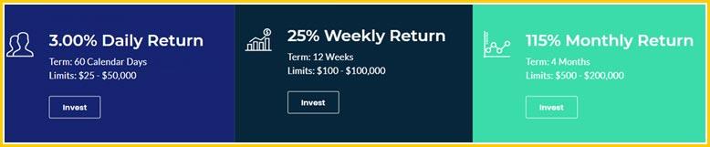 Инвестиционные планы