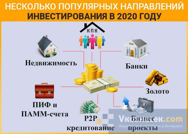Направления инвестиций