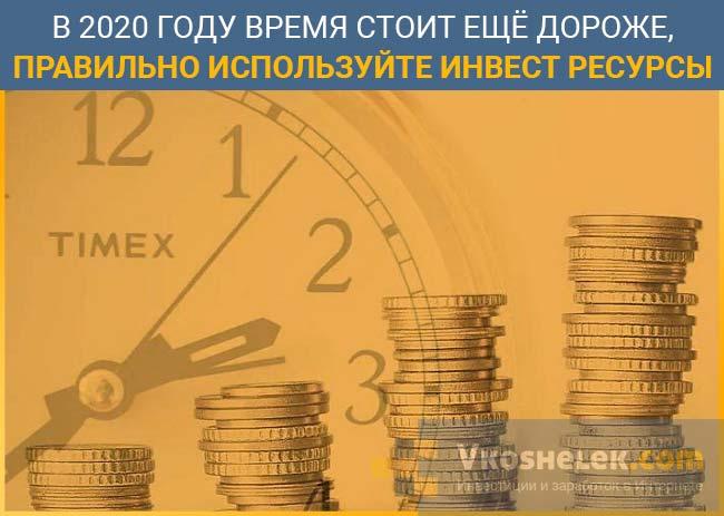 Время и капитал